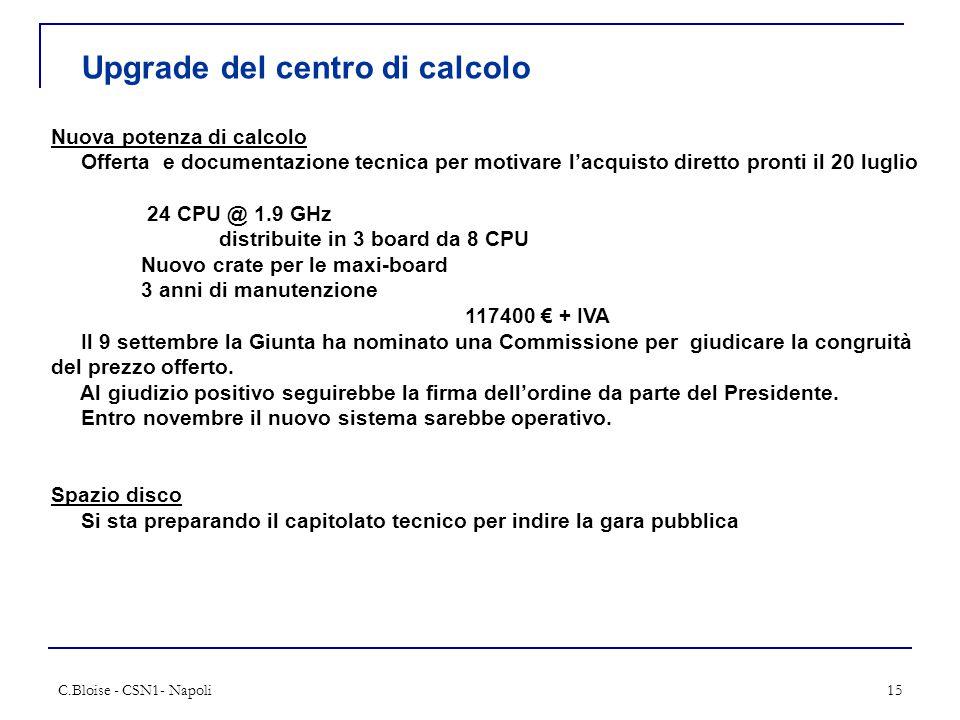 C.Bloise - CSN1- Napoli15 Upgrade del centro di calcolo Nuova potenza di calcolo Offerta e documentazione tecnica per motivare l'acquisto diretto pron