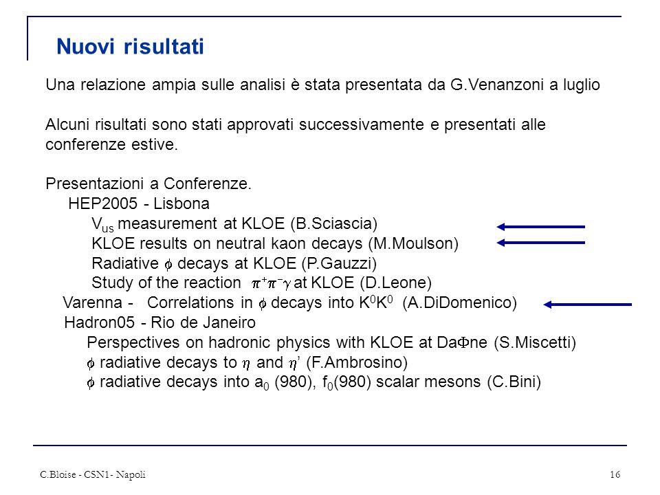 C.Bloise - CSN1- Napoli16 Nuovi risultati Una relazione ampia sulle analisi è stata presentata da G.Venanzoni a luglio Alcuni risultati sono stati approvati successivamente e presentati alle conferenze estive.