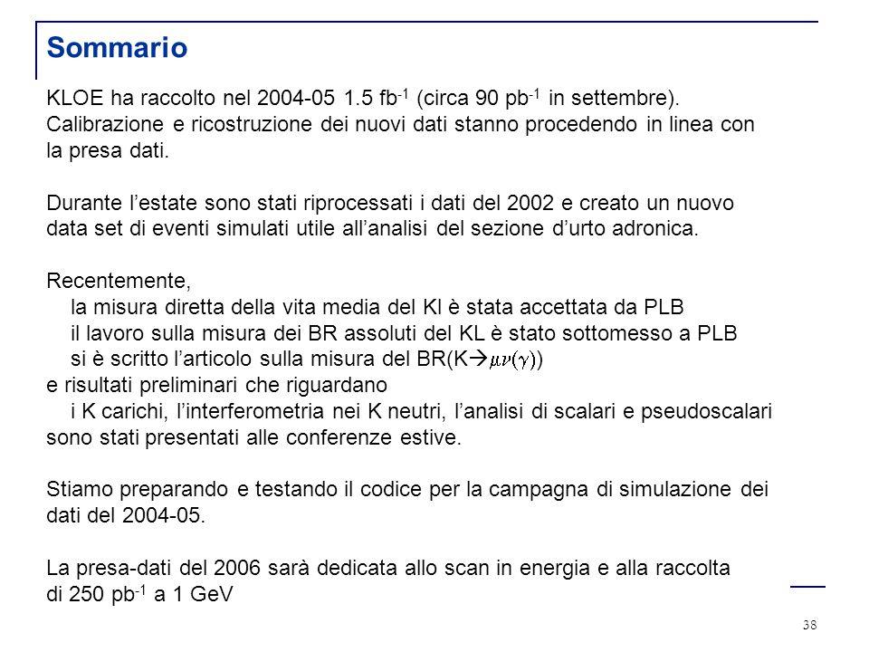 C.Bloise - CSN1- Napoli38 Sommario KLOE ha raccolto nel 2004-05 1.5 fb -1 (circa 90 pb -1 in settembre). Calibrazione e ricostruzione dei nuovi dati s