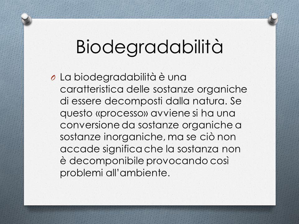 Biodegradabilità O La biodegradabilità è una caratteristica delle sostanze organiche di essere decomposti dalla natura. Se questo «processo» avviene s