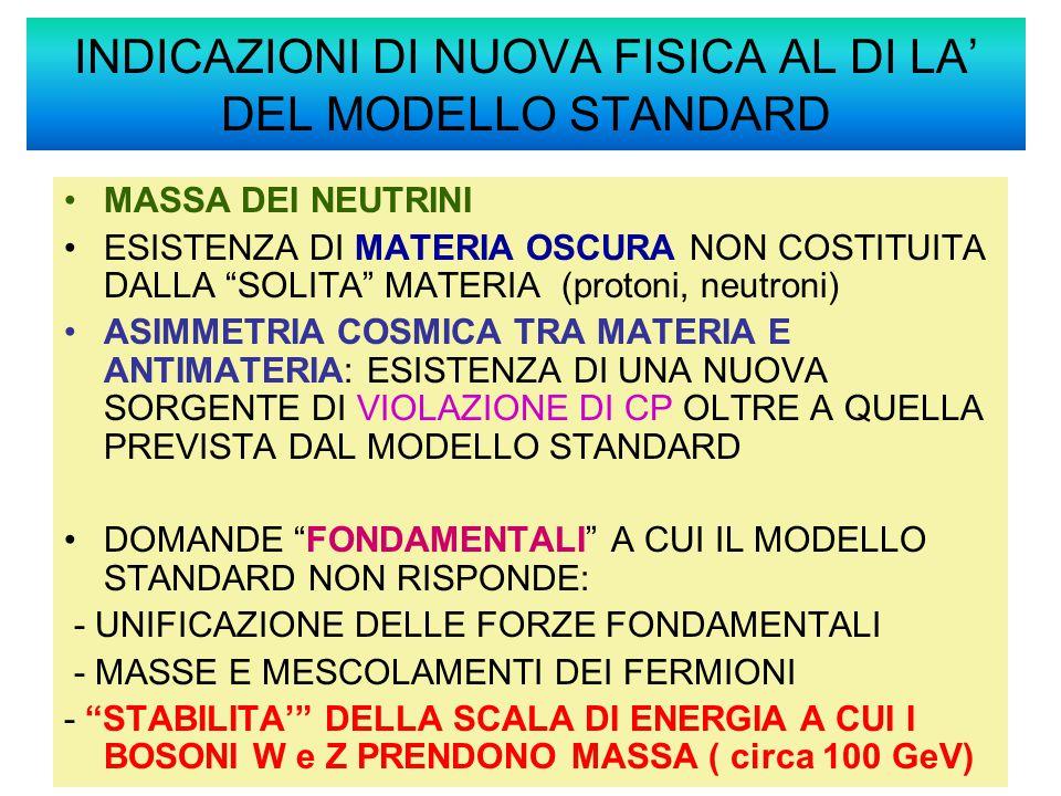 """INDICAZIONI DI NUOVA FISICA AL DI LA' DEL MODELLO STANDARD MASSA DEI NEUTRINI ESISTENZA DI MATERIA OSCURA NON COSTITUITA DALLA """"SOLITA"""" MATERIA (proto"""