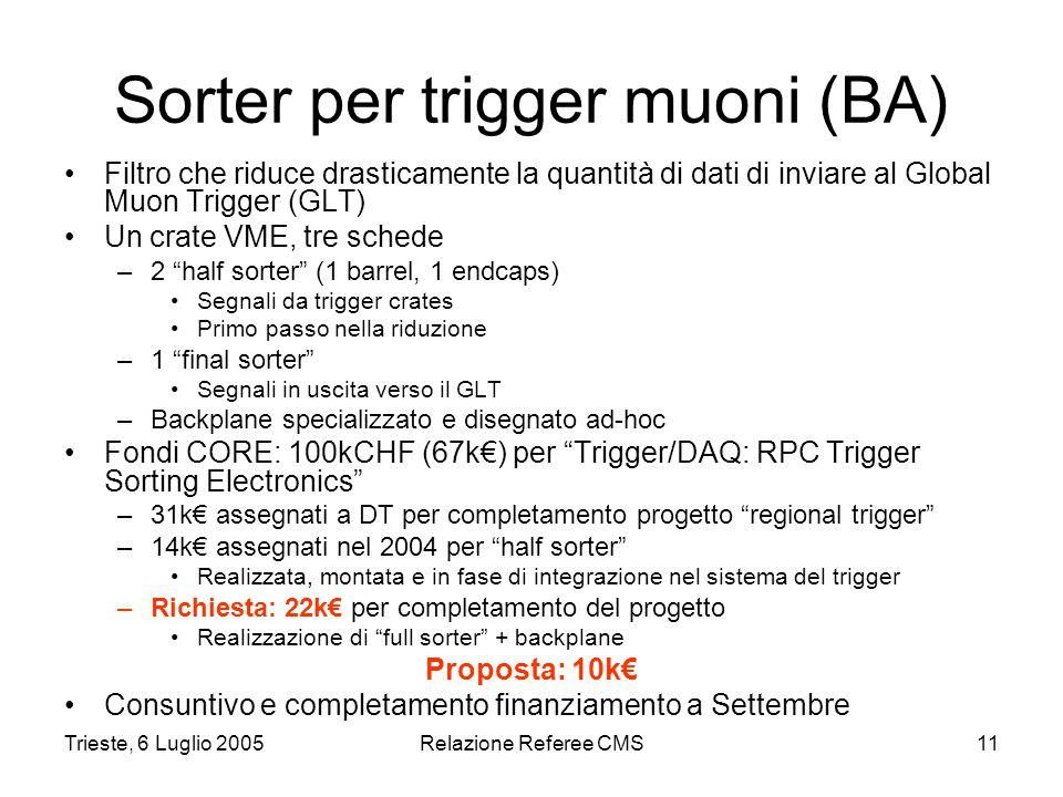 Trieste, 6 Luglio 2005Relazione Referee CMS11 Sorter per trigger muoni (BA) Filtro che riduce drasticamente la quantità di dati di inviare al Global Muon Trigger (GLT) Un crate VME, tre schede –2 half sorter (1 barrel, 1 endcaps) Segnali da trigger crates Primo passo nella riduzione –1 final sorter Segnali in uscita verso il GLT –Backplane specializzato e disegnato ad-hoc Fondi CORE: 100kCHF (67k€) per Trigger/DAQ: RPC Trigger Sorting Electronics –31k€ assegnati a DT per completamento progetto regional trigger –14k€ assegnati nel 2004 per half sorter Realizzata, montata e in fase di integrazione nel sistema del trigger –Richiesta: 22k€ per completamento del progetto Realizzazione di full sorter + backplane Proposta: 10k€ Consuntivo e completamento finanziamento a Settembre