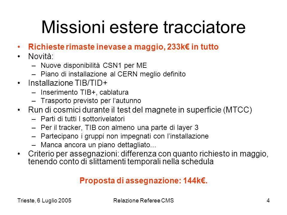 Trieste, 6 Luglio 2005Relazione Referee CMS4 Missioni estere tracciatore Richieste rimaste inevase a maggio, 233k€ in tutto Novità: –Nuove disponibilità CSN1 per ME –Piano di installazione al CERN meglio definito Installazione TIB/TID+ –Inserimento TIB+, cablatura –Trasporto previsto per l'autunno Run di cosmici durante il test del magnete in superficie (MTCC) –Parti di tutti I sottorivelatori –Per il tracker, TIB con almeno una parte di layer 3 –Partecipano i gruppi non impegnati con l'installazione –Manca ancora un piano dettagliato...