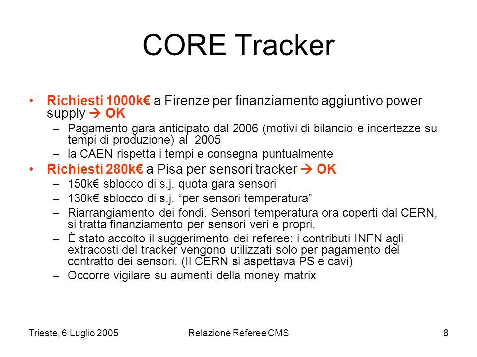 Trieste, 6 Luglio 2005Relazione Referee CMS8 CORE Tracker Richiesti 1000k€ a Firenze per finanziamento aggiuntivo power supply  OK –Pagamento gara anticipato dal 2006 (motivi di bilancio e incertezze su tempi di produzione) al 2005 –la CAEN rispetta i tempi e consegna puntualmente Richiesti 280k€ a Pisa per sensori tracker  OK –150k€ sblocco di s.j.