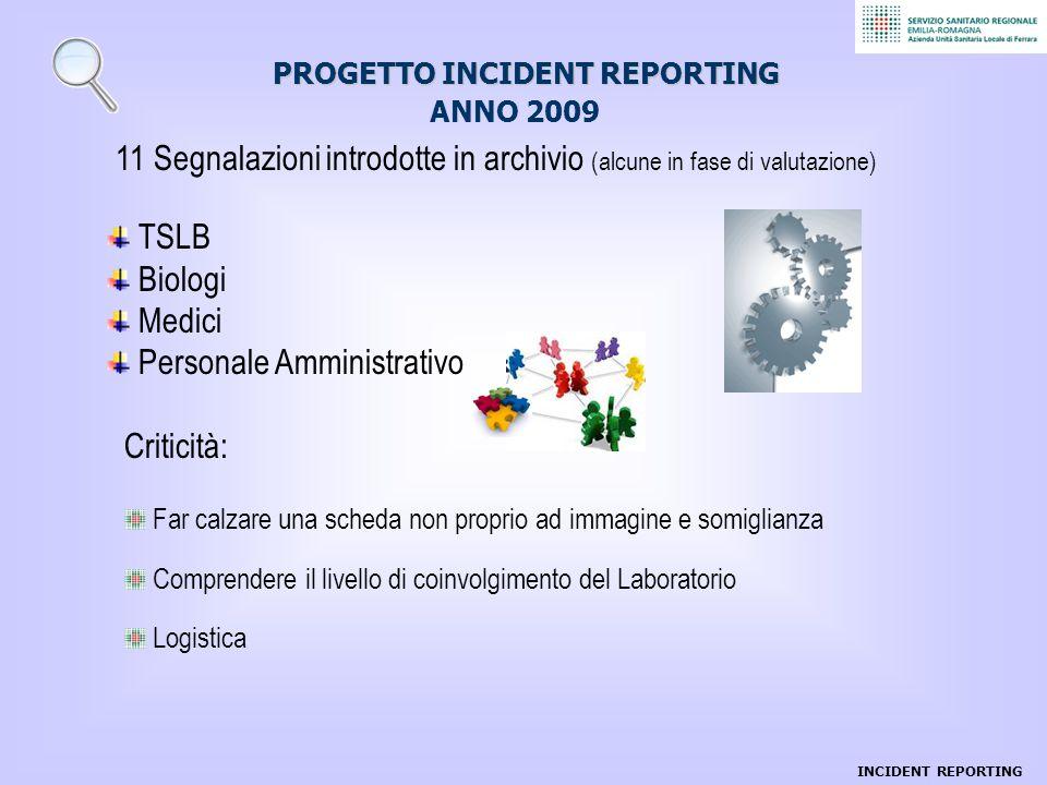 …in corso Scheda specifica I.R.per il Laboratorio Alfabetizzazione Personale A.O.