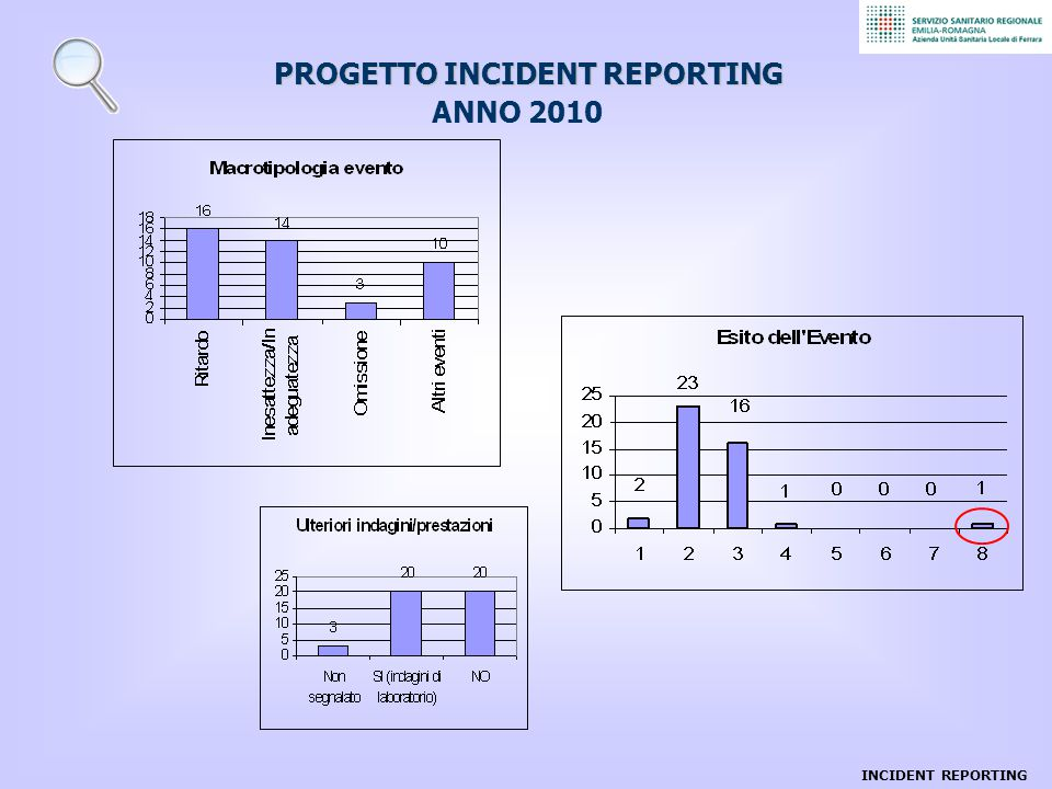PROGETTO INCIDENT REPORTING ANNO 2010 INCIDENT REPORTING