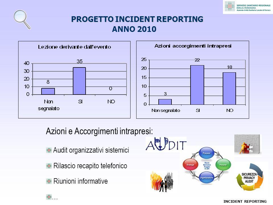PROGETTO INCIDENT REPORTING ANNO 2010 INCIDENT REPORTING Azioni e Accorgimenti intrapresi: Audit organizzativi sistemici Rilascio recapito telefonico Riunioni informative …