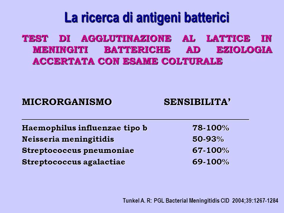 TEST DI AGGLUTINAZIONE AL LATTICE IN MENINGITI BATTERICHE AD EZIOLOGIA ACCERTATA CON ESAME COLTURALE MICRORGANISMOSENSIBILITA' _______________________