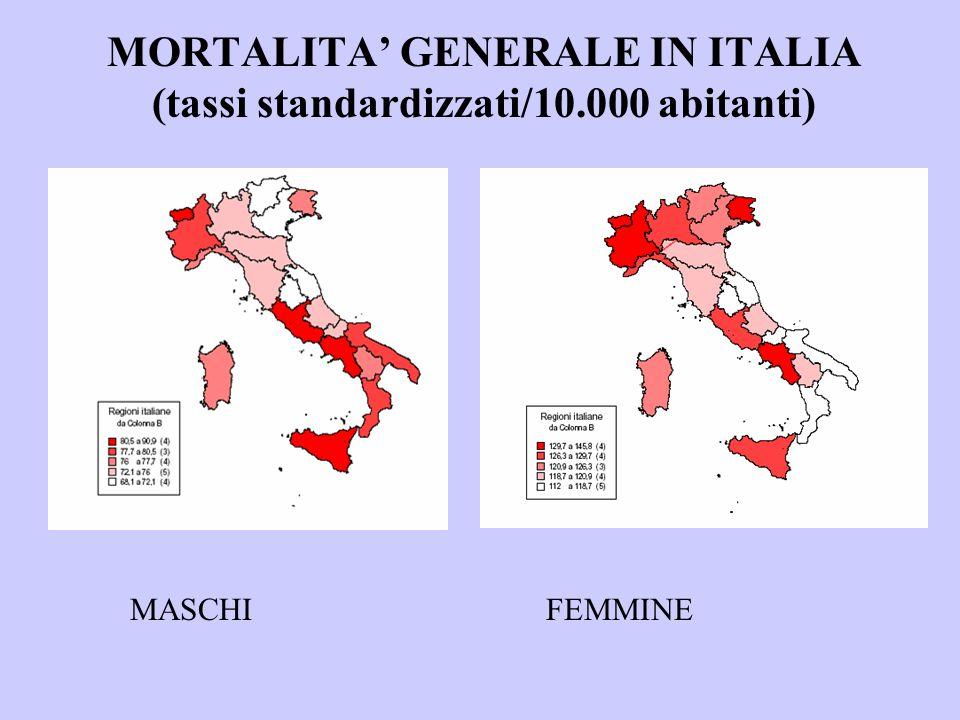 MORTALITA' GENERALE IN ITALIA (tassi standardizzati/10.000 abitanti) MASCHIFEMMINE