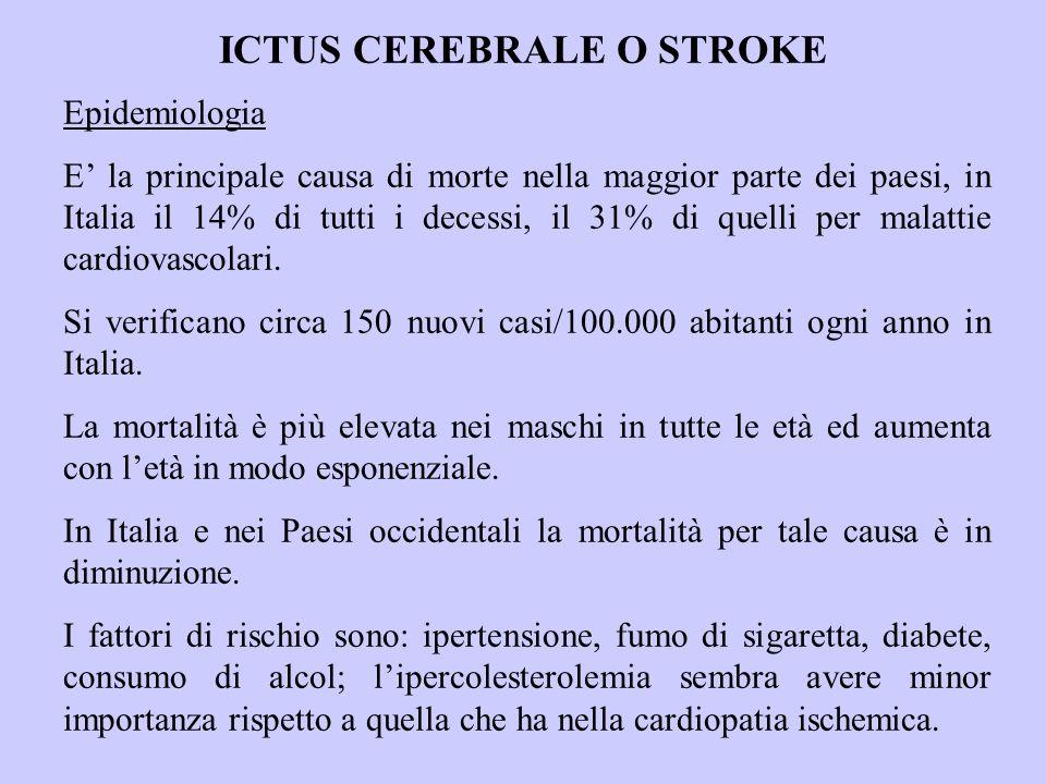 ICTUS CEREBRALE O STROKE Prevenzione Deve essere rivolta prevalentemente all'ipertensione.