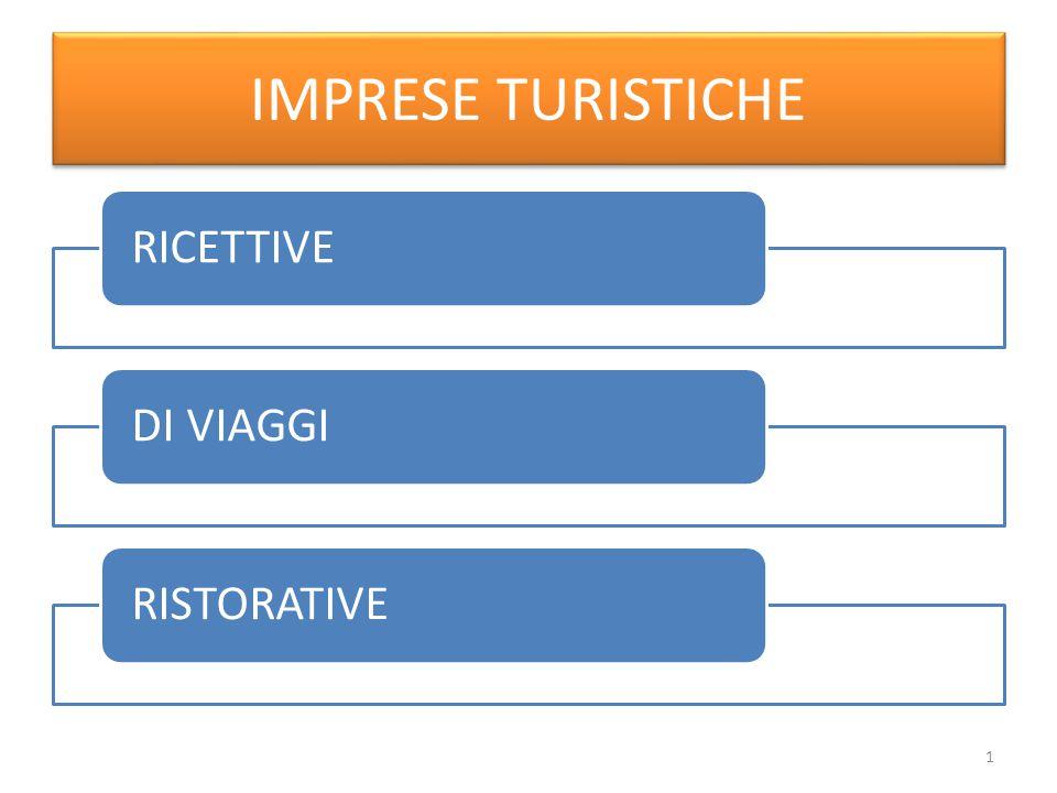 IMPRESE TURISTICHE RICETTIVEDI VIAGGIRISTORATIVE 1