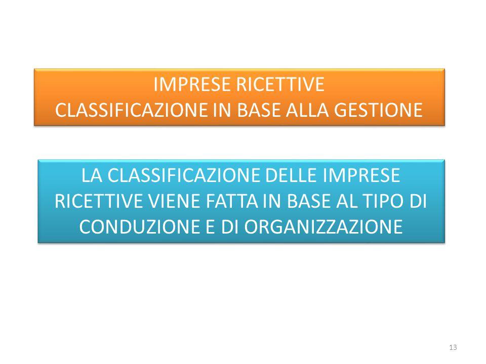 IMPRESE RICETTIVE CLASSIFICAZIONE IN BASE ALLA GESTIONE IMPRESE RICETTIVE CLASSIFICAZIONE IN BASE ALLA GESTIONE LA CLASSIFICAZIONE DELLE IMPRESE RICETTIVE VIENE FATTA IN BASE AL TIPO DI CONDUZIONE E DI ORGANIZZAZIONE 13