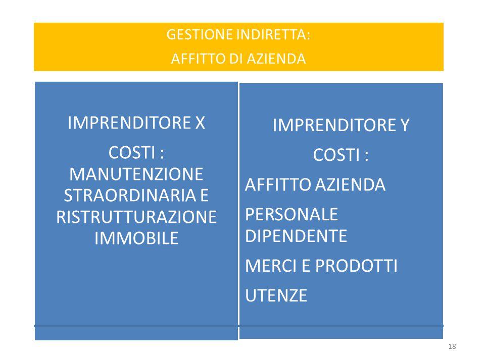 18 GESTIONE INDIRETTA: AFFITTO DI AZIENDA IMPRENDITORE X COSTI : MANUTENZIONE STRAORDINARIA E RISTRUTTURAZIONE IMMOBILE IMPRENDITORE Y COSTI : AFFITTO AZIENDA PERSONALE DIPENDENTE MERCI E PRODOTTI UTENZE