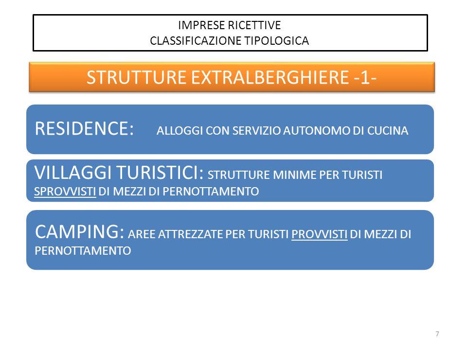 STRUTTURE EXTRALBERGHIERE -1- RESIDENCE: ALLOGGI CON SERVIZIO AUTONOMO DI CUCINA VILLAGGI TURISTICI: STRUTTURE MINIME PER TURISTI SPROVVISTI DI MEZZI DI PERNOTTAMENTO CAMPING: AREE ATTREZZATE PER TURISTI PROVVISTI DI MEZZI DI PERNOTTAMENTO IMPRESE RICETTIVE CLASSIFICAZIONE TIPOLOGICA 7