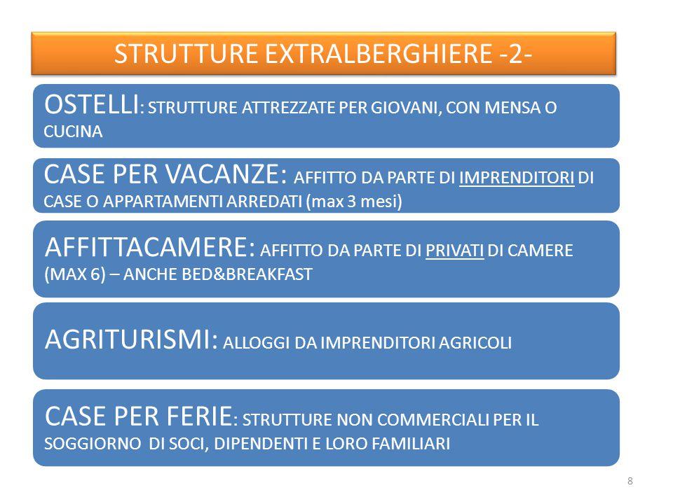 STRUTTURE EXTRALBERGHIERE -2- OSTELLI : STRUTTURE ATTREZZATE PER GIOVANI, CON MENSA O CUCINA CASE PER VACANZE: AFFITTO DA PARTE DI IMPRENDITORI DI CASE O APPARTAMENTI ARREDATI (max 3 mesi) AFFITTACAMERE: AFFITTO DA PARTE DI PRIVATI DI CAMERE (MAX 6) – ANCHE BED&BREAKFAST AGRITURISMI: ALLOGGI DA IMPRENDITORI AGRICOLI CASE PER FERIE : STRUTTURE NON COMMERCIALI PER IL SOGGIORNO DI SOCI, DIPENDENTI E LORO FAMILIARI 8