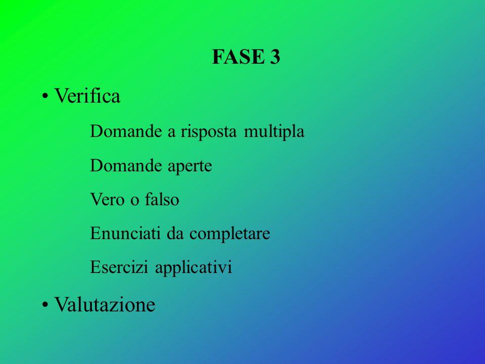 FASE 3 Verifica Domande a risposta multipla Domande aperte Vero o falso Enunciati da completare Esercizi applicativi Valutazione