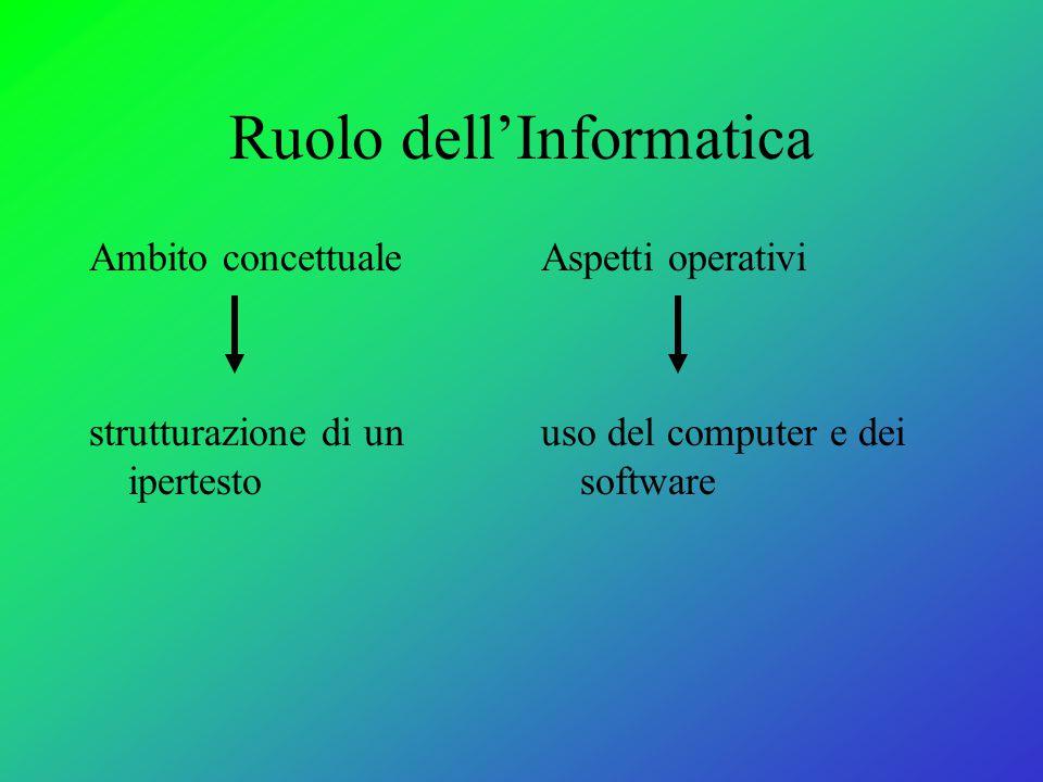 Ruolo dell'Informatica Ambito concettuale strutturazione di un ipertesto Aspetti operativi uso del computer e dei software