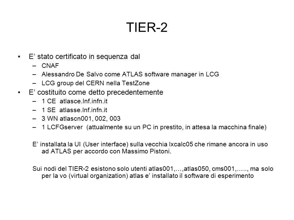 TIER-2 E' stato certificato in sequenza dal –CNAF –Alessandro De Salvo come ATLAS software manager in LCG –LCG group del CERN nella TestZone E' costituito come detto precedentemente –1 CE atlasce.lnf.infn.it –1 SE atlasse.lnf.infn.it –3 WN atlascn001, 002, 003 –1 LCFGserver (attualmente su un PC in prestito, in attesa la macchina finale) E' installata la UI (User interface) sulla vecchia lxcalc05 che rimane ancora in uso ad ATLAS per accordo con Massimo Pistoni.
