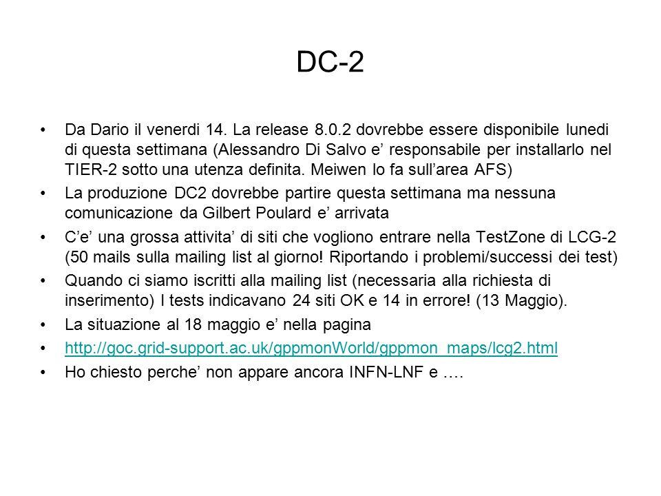 DC-2 Da Dario il venerdi 14.