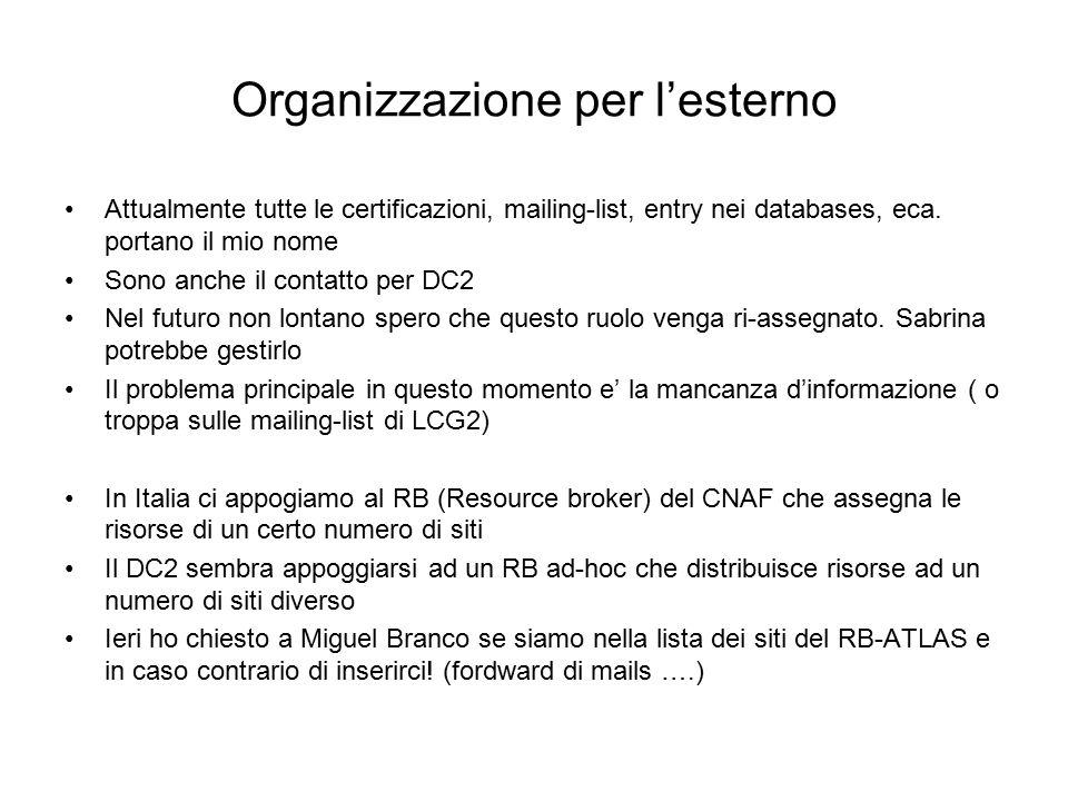 Organizzazione per l'esterno Attualmente tutte le certificazioni, mailing-list, entry nei databases, eca.