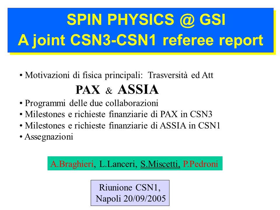 S.MISCETTI CSN1 Napoli 22 Scaling: Full x 1,x 2 range.