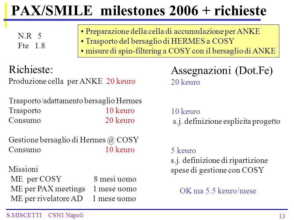 S.MISCETTI CSN1 Napoli 13 PAX/SMILE milestones 2006 + richieste Preparazione della cella di accumulazione per ANKE Trasporto del bersaglio di HERMES a COSY misure di spin-filtering a COSY con il bersaglio di ANKE Richieste: Produzione cella per ANKE 20 keuro Trasporto/adattamento bersaglio Hermes Trasporto 10 keuro Consumo 20 keuro Gestione bersaglio di Hermes @ COSY Consumo 10 keuro Missioni ME per COSY 8 mesi uomo ME per PAX meetings 1 mese uomo ME per rivelatore AD 1 mese uomo Assegnazioni (Dot.Fe) 20 keuro 10 keuro s.j.