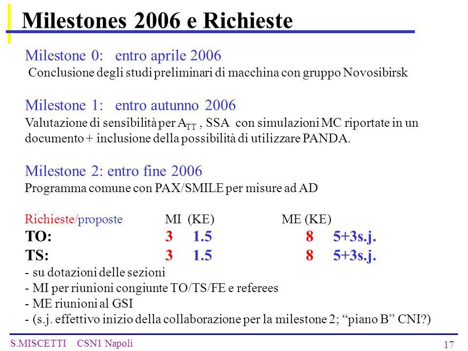 S.MISCETTI CSN1 Napoli 17 Milestones 2006 e Richieste Milestone 0: entro aprile 2006 Conclusione degli studi preliminari di macchina con gruppo Novosibirsk Milestone 1: entro autunno 2006 Valutazione di sensibilità per A TT, SSA con simulazioni MC riportate in un documento + inclusione della possibilità di utilizzare PANDA.