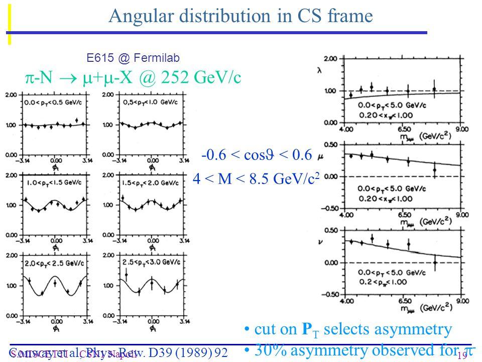 S.MISCETTI CSN1 Napoli 19 Conway et al, Phys. Rew.