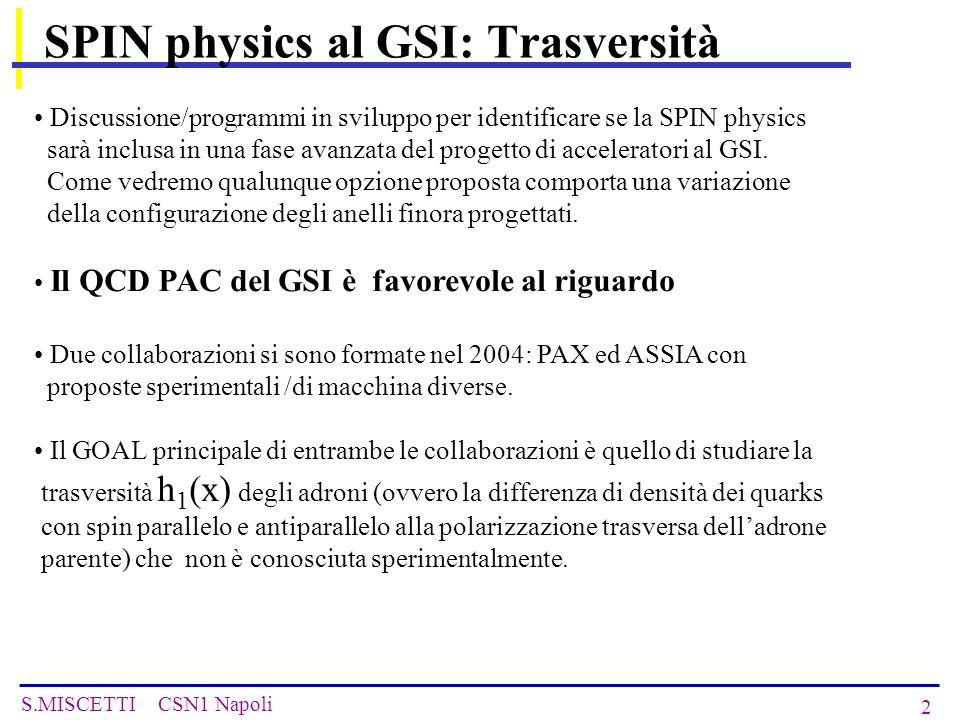 S.MISCETTI CSN1 Napoli 2 SPIN physics al GSI: Trasversità Discussione/programmi in sviluppo per identificare se la SPIN physics sarà inclusa in una fase avanzata del progetto di acceleratori al GSI.