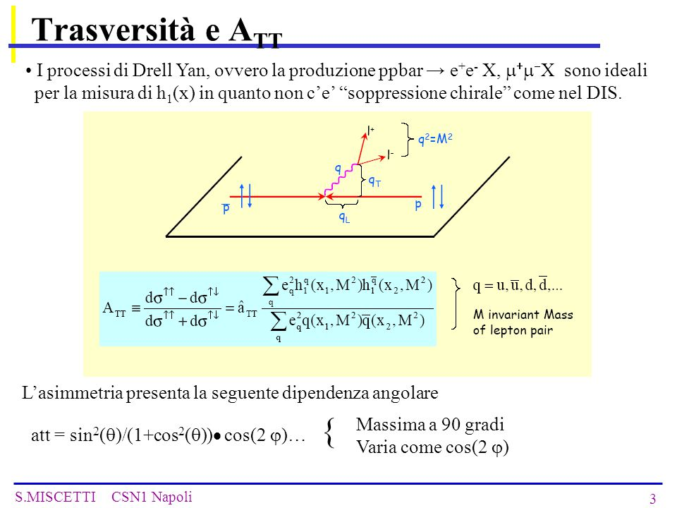 S.MISCETTI CSN1 Napoli 3 Trasversità e A TT I processi di Drell Yan, ovvero la produzione ppbar → e + e - X,     X sono ideali per la misura di h 1 (x) in quanto non c'e' soppressione chirale come nel DIS.