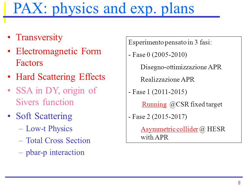 S.MISCETTI CSN1 Napoli 19 Conway et al, Phys.Rew.