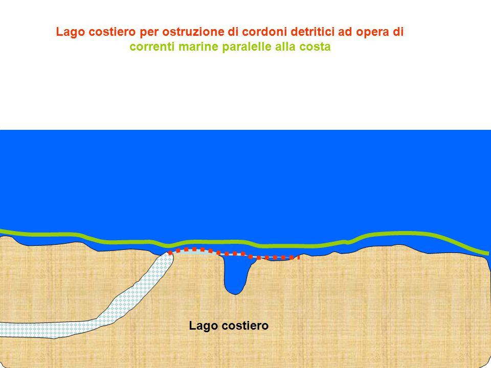 Lago costiero per ostruzione di cordoni detritici ad opera di correnti marine paralelle alla costa Lago costiero