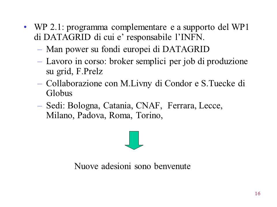 16 WP 2.1: programma complementare e a supporto del WP1 di DATAGRID di cui e' responsabile l'INFN.
