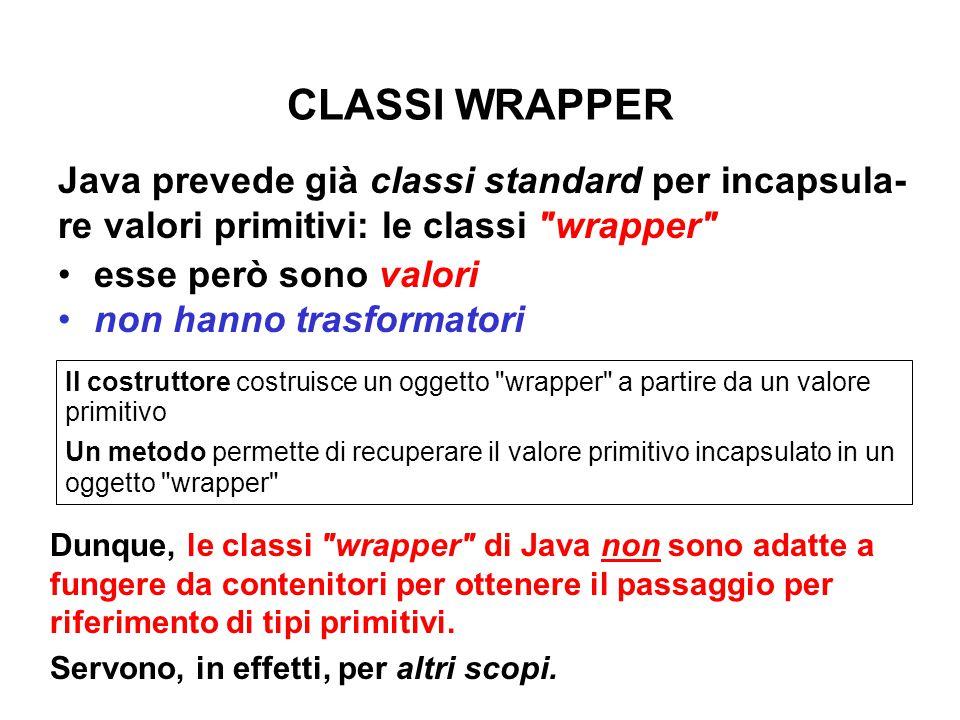 CLASSI WRAPPER Java prevede già classi standard per incapsula- re valori primitivi: le classi wrapper esse però sono valori non hanno trasformatori Il costruttore costruisce un oggetto wrapper a partire da un valore primitivo Un metodo permette di recuperare il valore primitivo incapsulato in un oggetto wrapper Dunque, le classi wrapper di Java non sono adatte a fungere da contenitori per ottenere il passaggio per riferimento di tipi primitivi.