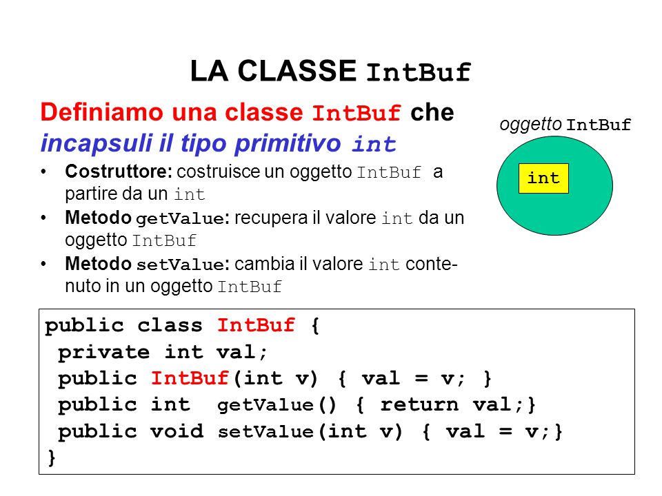 LA CLASSE IntBuf Definiamo una classe IntBuf che incapsuli il tipo primitivo int Costruttore: costruisce un oggetto IntBuf a partire da un int Metodo getValue : recupera il valore int da un oggetto IntBuf Metodo setValue : cambia il valore int conte- nuto in un oggetto IntBuf int oggetto IntBuf public class IntBuf { private int val; public IntBuf(int v) { val = v; } public int getValue () { return val;} public void setValue (int v) { val = v;} }