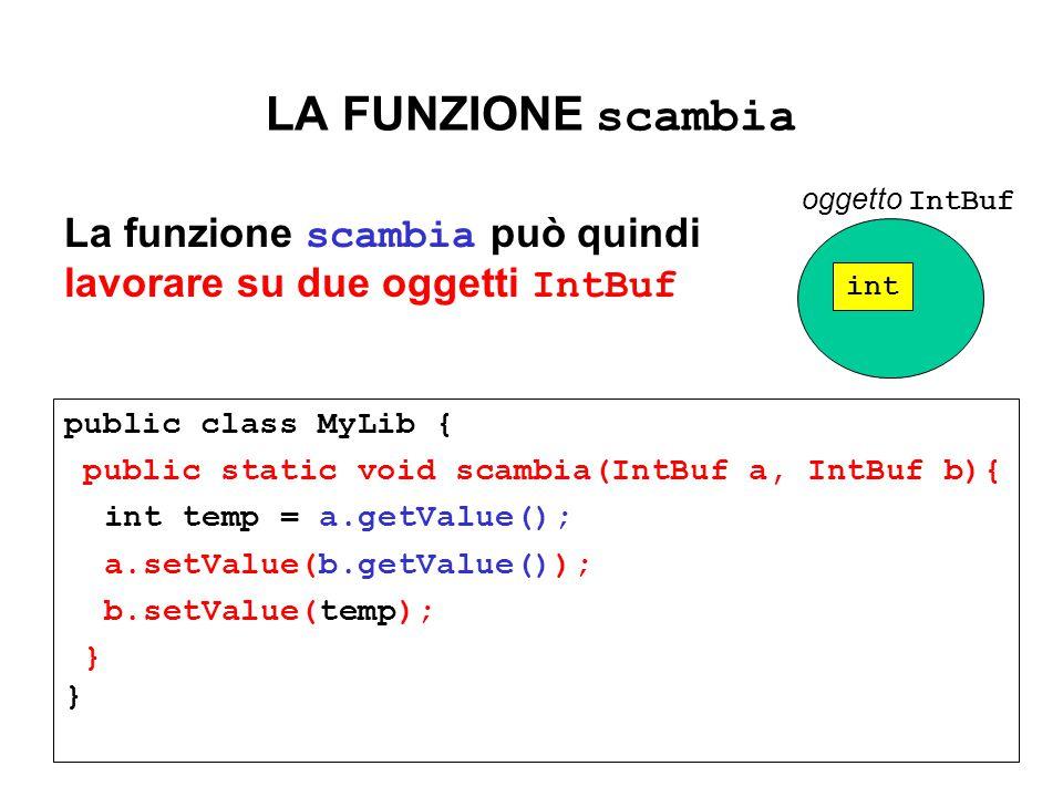 UN MAIN DI PROVA public class Prova { public static void main(String args[]){ int x = 10, y = 30; System.out.println( x, y = + x + , + y); IntBuf a = new IntBuf(x), b = new IntBuf(y); System.out.println( a, b = + a.getValue() + , + b.getValue()); MyLib.scambia(a,b); System.out.println( a, b = + a.getValue() + , + b.getValue()); }