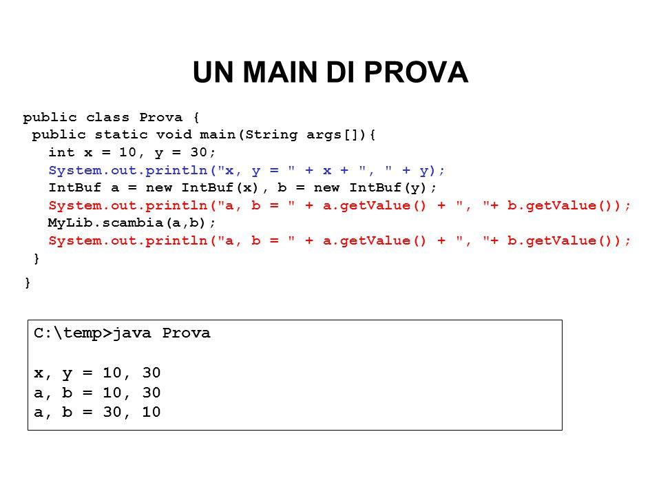 UN MAIN DI PROVA C:\temp>java Prova x, y = 10, 30 a, b = 10, 30 a, b = 30, 10 public class Prova { public static void main(String args[]){ int x = 10, y = 30; System.out.println( x, y = + x + , + y); IntBuf a = new IntBuf(x), b = new IntBuf(y); System.out.println( a, b = + a.getValue() + , + b.getValue()); MyLib.scambia(a,b); System.out.println( a, b = + a.getValue() + , + b.getValue()); }