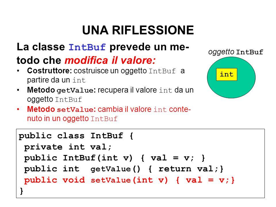 UNA RIFLESSIONE La classe IntBuf prevede un me- todo che modifica il valore: Costruttore: costruisce un oggetto IntBuf a partire da un int Metodo getV