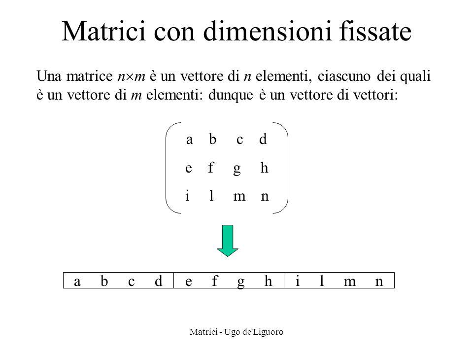 Matrici - Ugo de Liguoro Dichiarazione ed accesso int m[3][4]; causa l'allocazione di un vettore di 3 vettori di 4 interi ciscuno; l'accesso agli elementi della matrice avviene attraverso l'uso di un doppio indice: m[i][j] = 12; Il calcolo dell'indirizzo di m[i][j] è definito dalla formula: &m + i  4  sizeof(int) + j  sizeof(int)  indirizzo del vettore m[i]