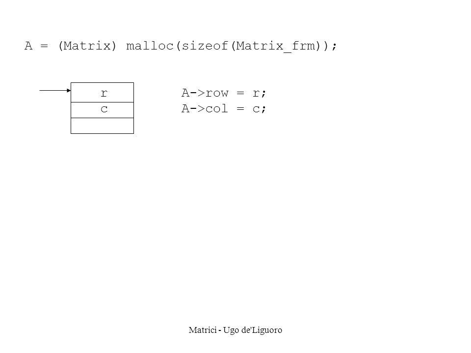 Matrici - Ugo de Liguoro A->mtr = (T**) malloc(r * sizeof(T*)); A->mtr[i] = (T*) malloc(c * sizeof(T)); r c
