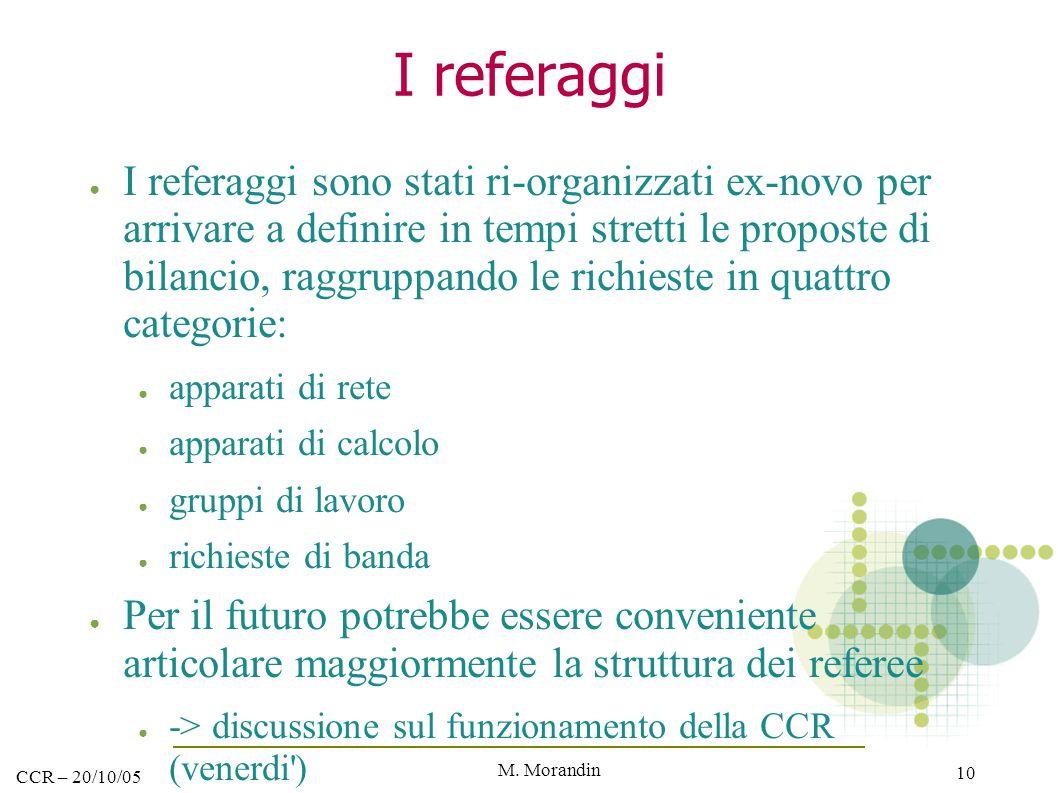 M. Morandin 10 CCR – 20/10/05 I referaggi ● I referaggi sono stati ri-organizzati ex-novo per arrivare a definire in tempi stretti le proposte di bila