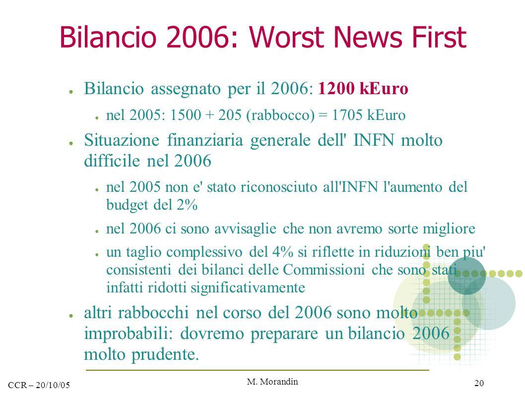 M. Morandin 20 CCR – 20/10/05 Bilancio 2006: Worst News First ● Bilancio assegnato per il 2006: 1200 kEuro ● nel 2005: 1500 + 205 (rabbocco) = 1705 kE
