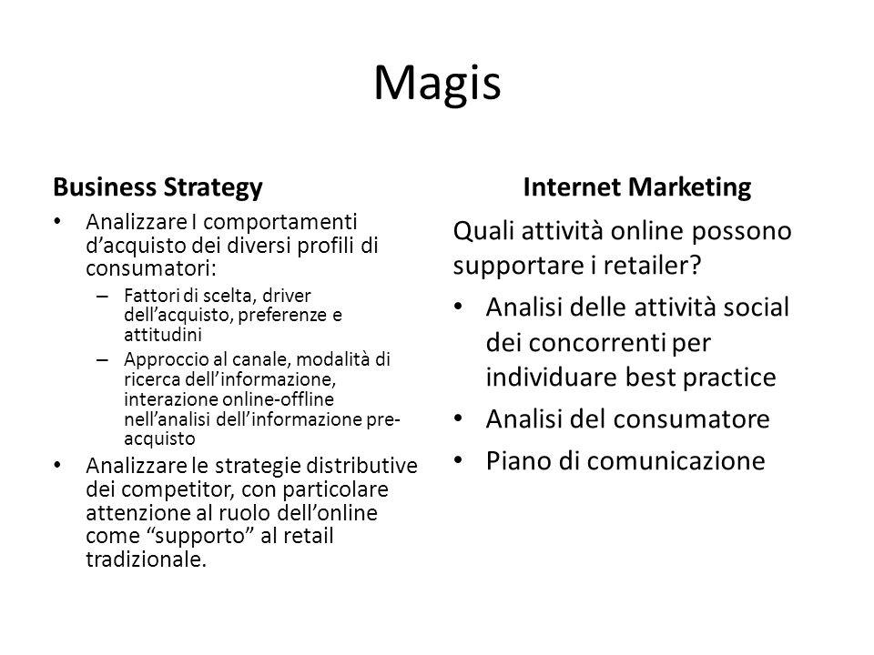 Magis Business Strategy Analizzare I comportamenti d'acquisto dei diversi profili di consumatori: – Fattori di scelta, driver dell'acquisto, preferenz