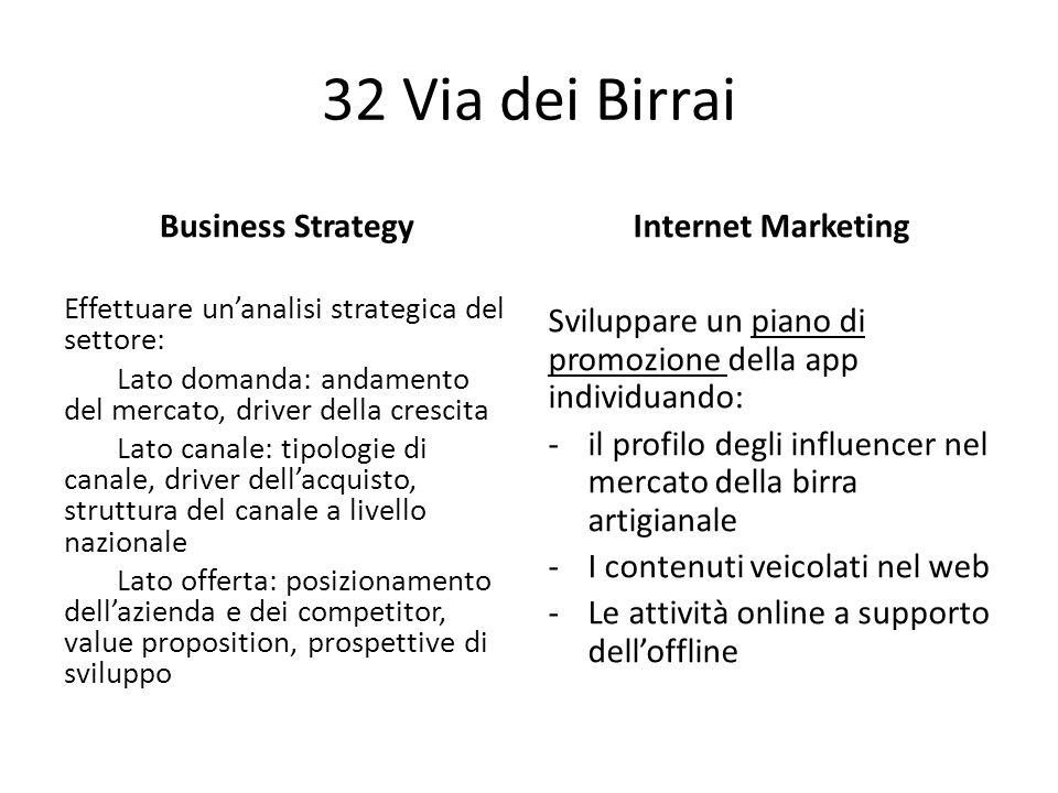 32 Via dei Birrai Business Strategy Effettuare un'analisi strategica del settore: Lato domanda: andamento del mercato, driver della crescita Lato cana