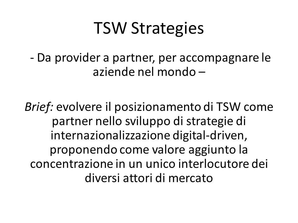 TSW Strategies - Da provider a partner, per accompagnare le aziende nel mondo – Brief: evolvere il posizionamento di TSW come partner nello sviluppo d