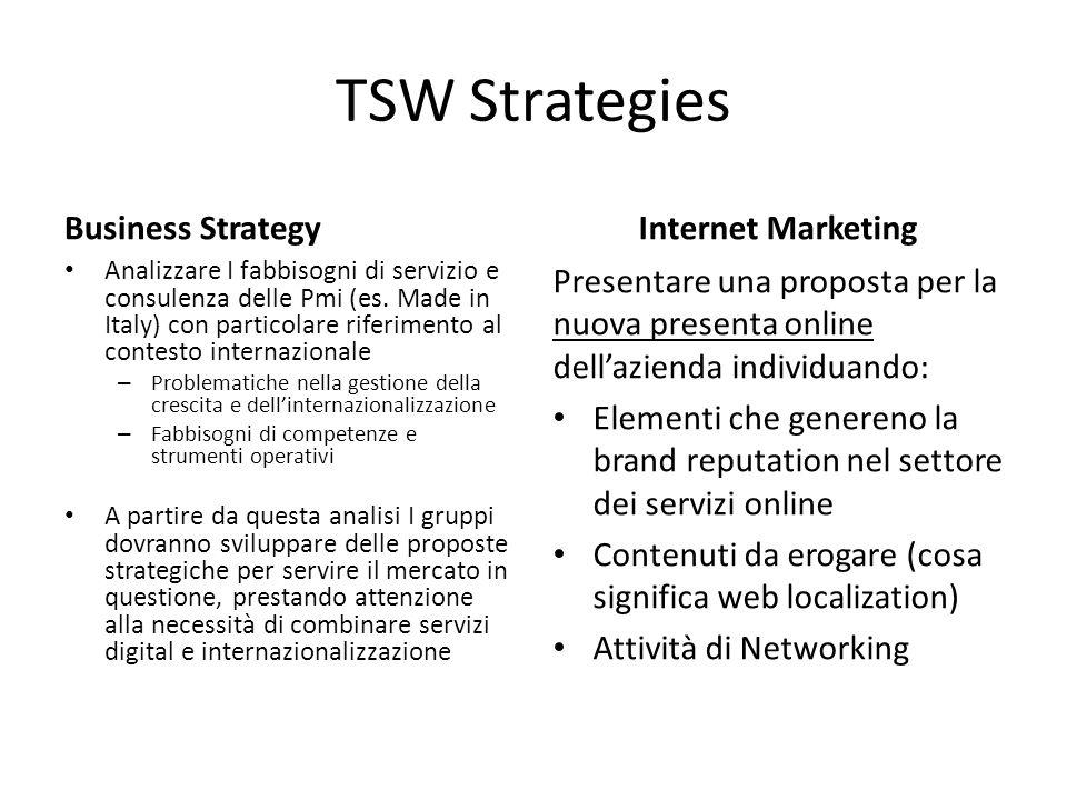 TSW Strategies Business Strategy Analizzare I fabbisogni di servizio e consulenza delle Pmi (es. Made in Italy) con particolare riferimento al contest