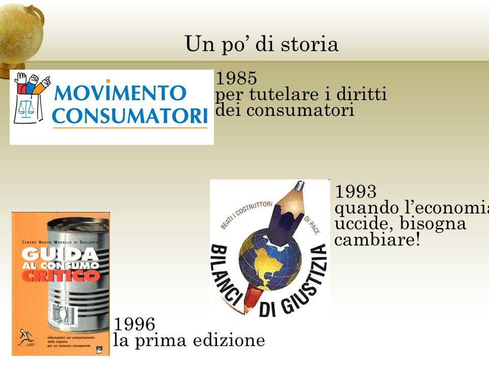 Un po' di storia 1985 per tutelare i diritti dei consumatori 1993 quando l'economia uccide, bisogna cambiare.