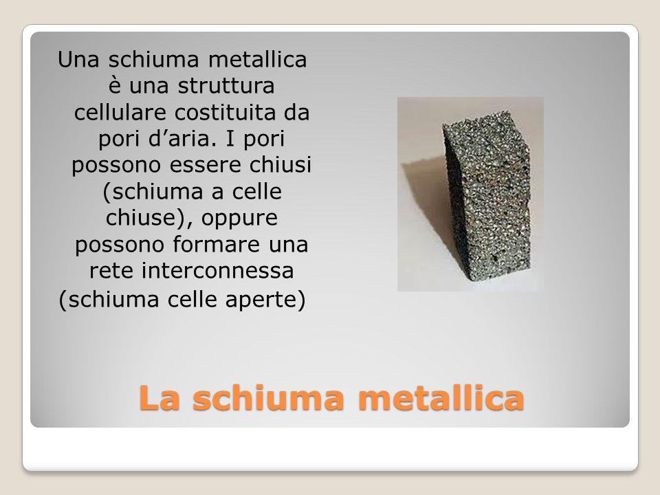 La schiuma metallica Una schiuma metallica è una struttura cellulare costituita da pori d'aria. I pori possono essere chiusi (schiuma a celle chiuse),