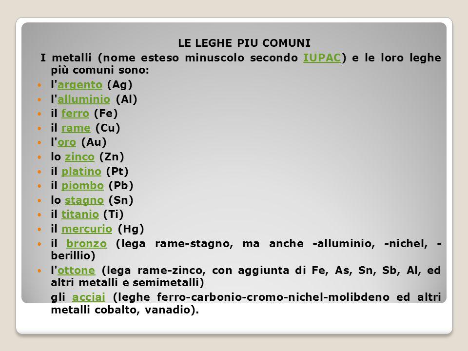 LE LEGHE PIU COMUNI I metalli (nome esteso minuscolo secondo IUPAC) e le loro leghe più comuni sono:IUPAC l argento (Ag)argento l alluminio (Al)alluminio il ferro (Fe)ferro il rame (Cu)rame l oro (Au)oro lo zinco (Zn)zinco il platino (Pt)platino il piombo (Pb)piombo lo stagno (Sn)stagno il titanio (Ti)titanio il mercurio (Hg)mercurio il bronzo (lega rame-stagno, ma anche -alluminio, -nichel, - berillio)bronzo l ottone (lega rame-zinco, con aggiunta di Fe, As, Sn, Sb, Al, ed altri metalli e semimetalli)ottone gli acciai (leghe ferro-carbonio-cromo-nichel-molibdeno ed altri metalli cobalto, vanadio).acciai