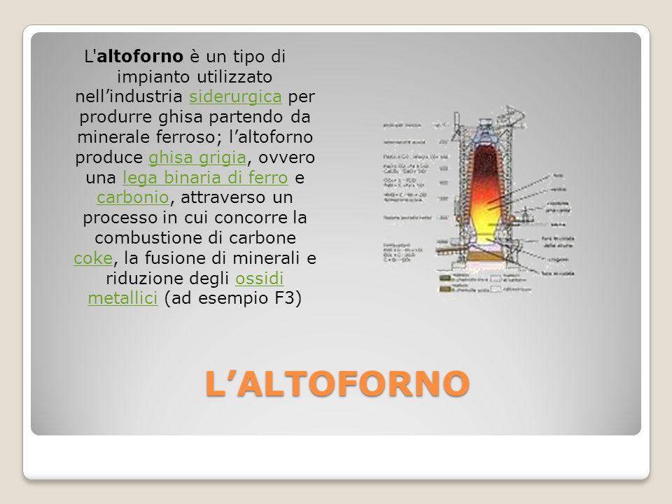 L'ALTOFORNO L altoforno è un tipo di impianto utilizzato nell'industria siderurgica per produrre ghisa partendo da minerale ferroso; l'altoforno produce ghisa grigia, ovvero una lega binaria di ferro e carbonio, attraverso un processo in cui concorre la combustione di carbone coke, la fusione di minerali e riduzione degli ossidi metallici (ad esempio F3)siderurgicaghisa grigialega binaria di ferro carbonio cokeossidi metallici